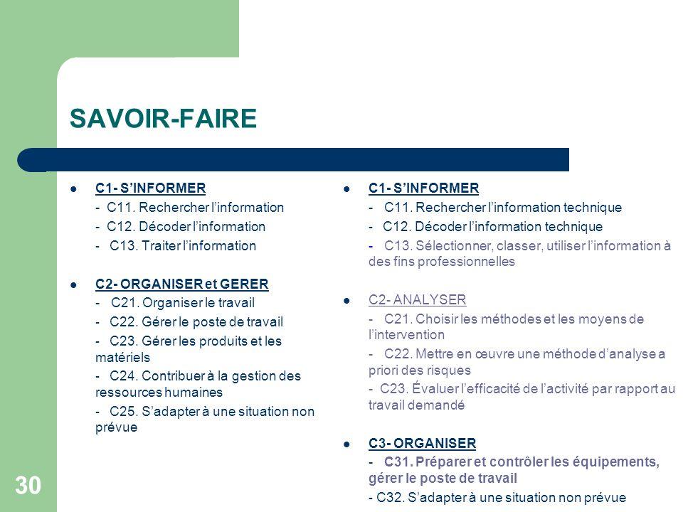 31 SAVOIR-FAIRE C3- REALISER - C31.Conduire des opérations daseptisation - C32.