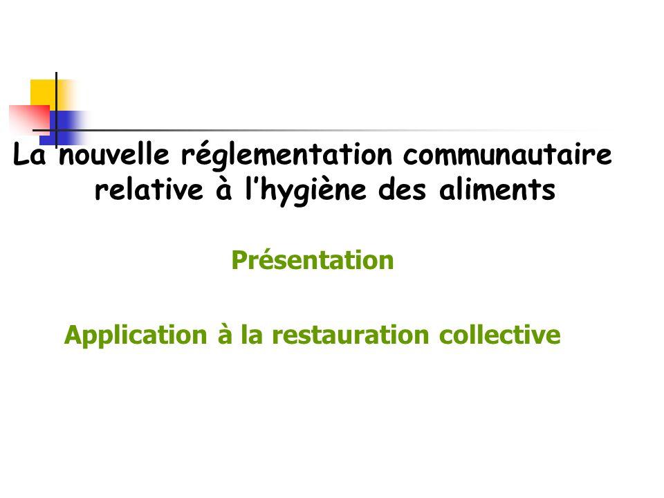 Présentation Application à la restauration collective