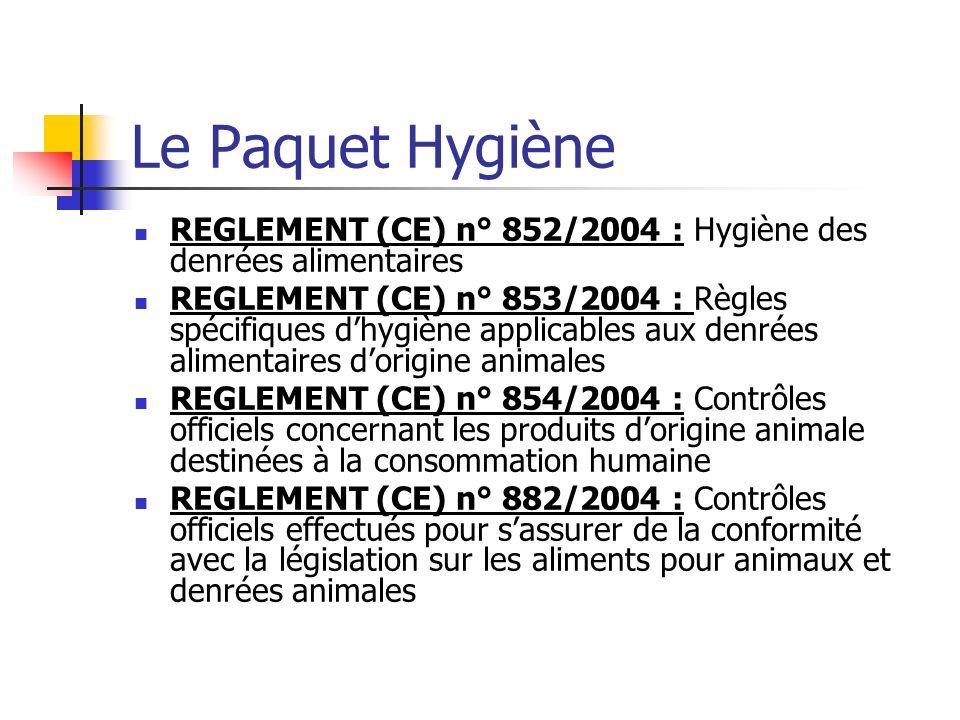 Le Paquet Hygiène REGLEMENT (CE) n° 852/2004 : Hygiène des denrées alimentaires REGLEMENT (CE) n° 853/2004 : Règles spécifiques dhygiène applicables aux denrées alimentaires dorigine animales REGLEMENT (CE) n° 854/2004 : Contrôles officiels concernant les produits dorigine animale destinées à la consommation humaine REGLEMENT (CE) n° 882/2004 : Contrôles officiels effectués pour sassurer de la conformité avec la législation sur les aliments pour animaux et denrées animales