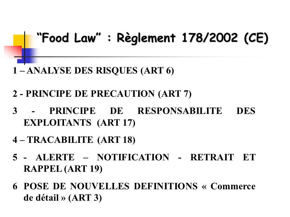 Food Law : Règlement 178/2002 (CE) 1 – ANALYSE DES RISQUES (ART 6) 2 - PRINCIPE DE PRECAUTION (ART 7) 3 - PRINCIPE DE RESPONSABILITE DES EXPLOITANTS (ART 17) 4 – TRACABILITE (ART 18) 5- ALERTE – NOTIFICATION - RETRAIT ET RAPPEL (ART 19) 6POSE DE NOUVELLES DEFINITIONS « Commerce de détail » (ART 3)