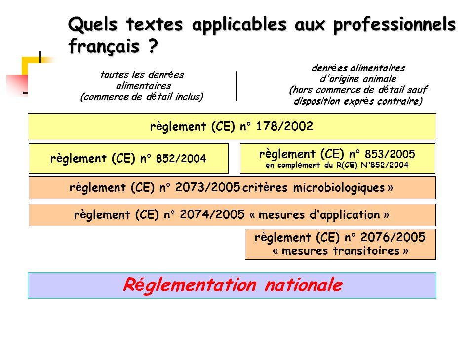 Quels textes applicables aux professionnels français .