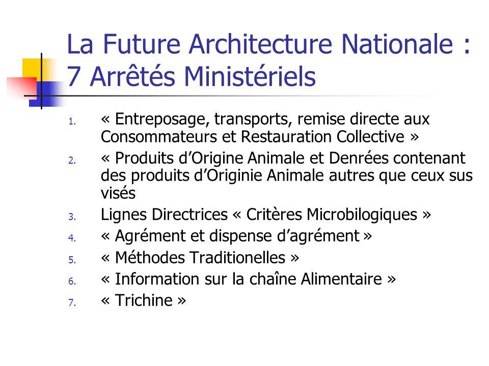 La Future Architecture Nationale : 7 Arrêtés Ministériels 1.