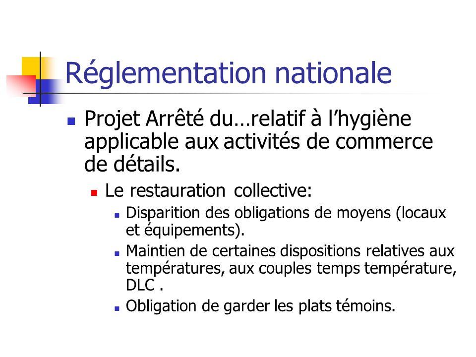 Réglementation nationale Projet Arrêté du…relatif à lhygiène applicable aux activités de commerce de détails.
