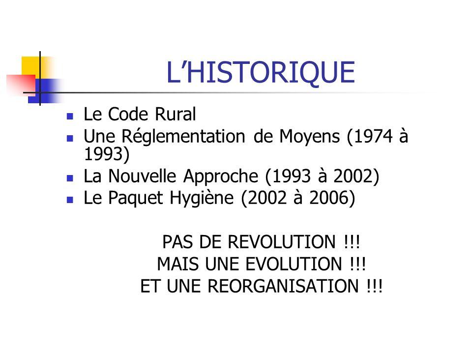 LHISTORIQUE Le Code Rural Une Réglementation de Moyens (1974 à 1993) La Nouvelle Approche (1993 à 2002) Le Paquet Hygiène (2002 à 2006) PAS DE REVOLUTION !!.