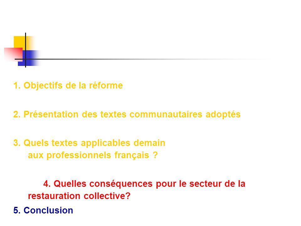 1. Objectifs de la réforme 2. Présentation des textes communautaires adoptés 3.