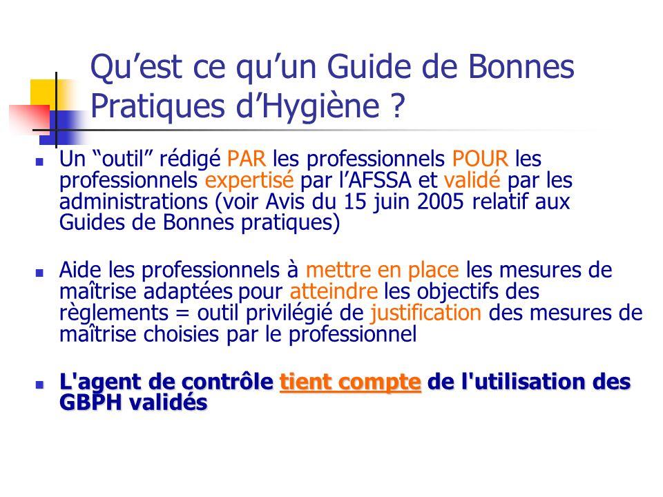 Quest ce quun Guide de Bonnes Pratiques dHygiène .