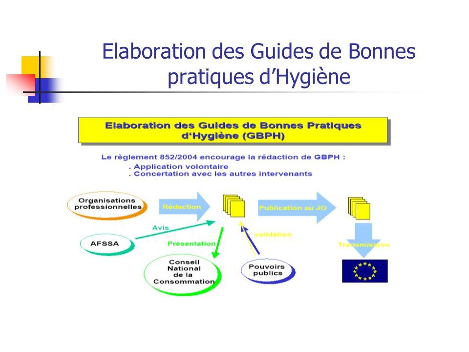 Elaboration des Guides de Bonnes pratiques dHygiène