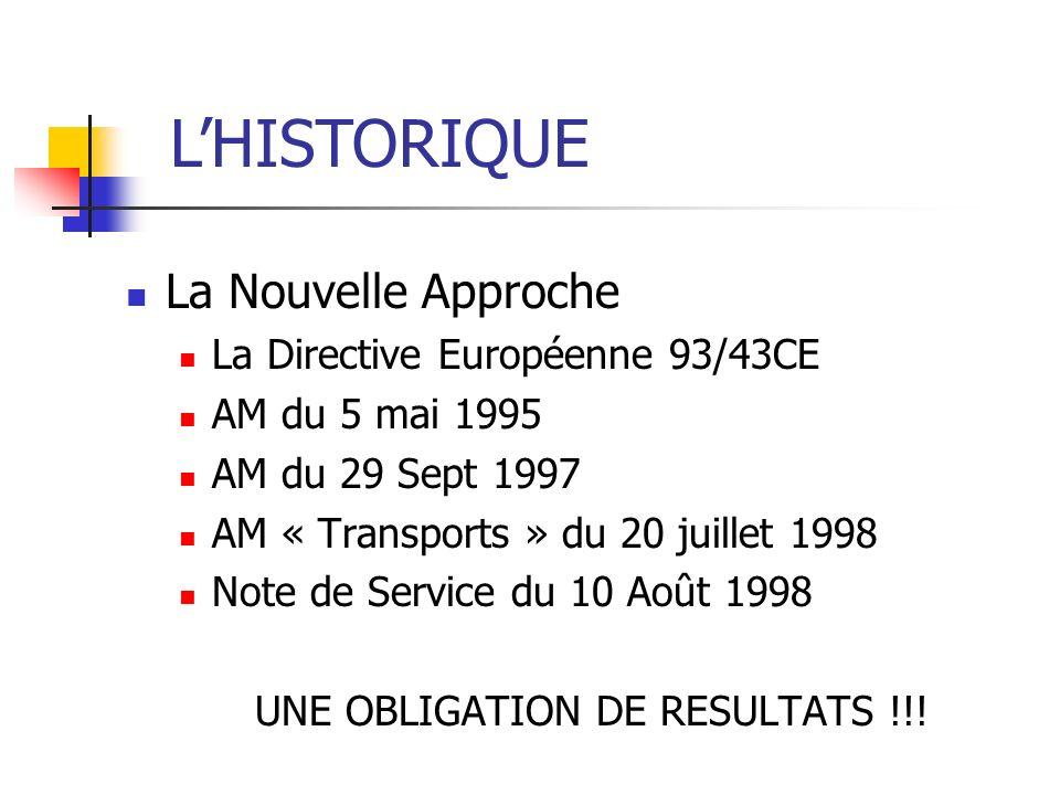 La Nouvelle Approche La Directive Européenne 93/43CE AM du 5 mai 1995 AM du 29 Sept 1997 AM « Transports » du 20 juillet 1998 Note de Service du 10 Août 1998 UNE OBLIGATION DE RESULTATS !!.