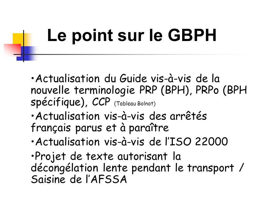 Actualisation du Guide vis-à-vis de la nouvelle terminologie PRP (BPH), PRPo (BPH spécifique), CCP (Tableau Bolnot) Actualisation vis-à-vis des arrêtés français parus et à paraître Actualisation vis-à-vis de lISO 22000 Projet de texte autorisant la décongélation lente pendant le transport / Saisine de lAFSSA Le point sur le GBPH