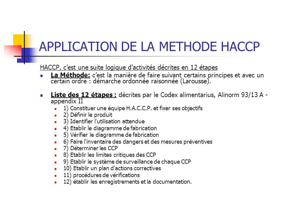 APPLICATION DE LA METHODE HACCP HACCP, cest une suite logique d activités décrites en 12 étapes La Méthode: cest la manière de faire suivant certains principes et avec un certain ordre : démarche ordonnée raisonnée (Larousse).