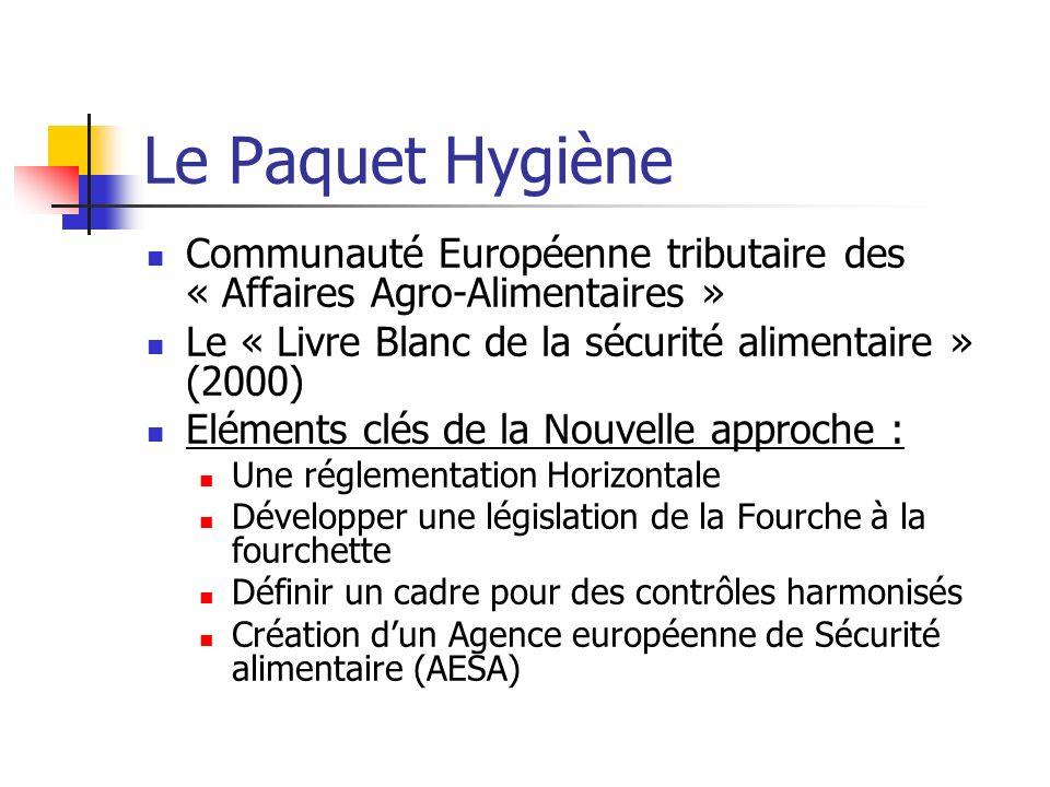 Le Paquet Hygiène Communauté Européenne tributaire des « Affaires Agro-Alimentaires » Le « Livre Blanc de la sécurité alimentaire » (2000) Eléments clés de la Nouvelle approche : Une réglementation Horizontale Développer une législation de la Fourche à la fourchette Définir un cadre pour des contrôles harmonisés Création dun Agence européenne de Sécurité alimentaire (AESA)