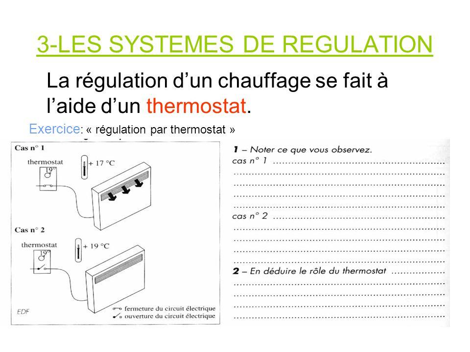 3-LES SYSTEMES DE REGULATION La régulation dun chauffage se fait à laide dun thermostat. Exercice : « régulation par thermostat »