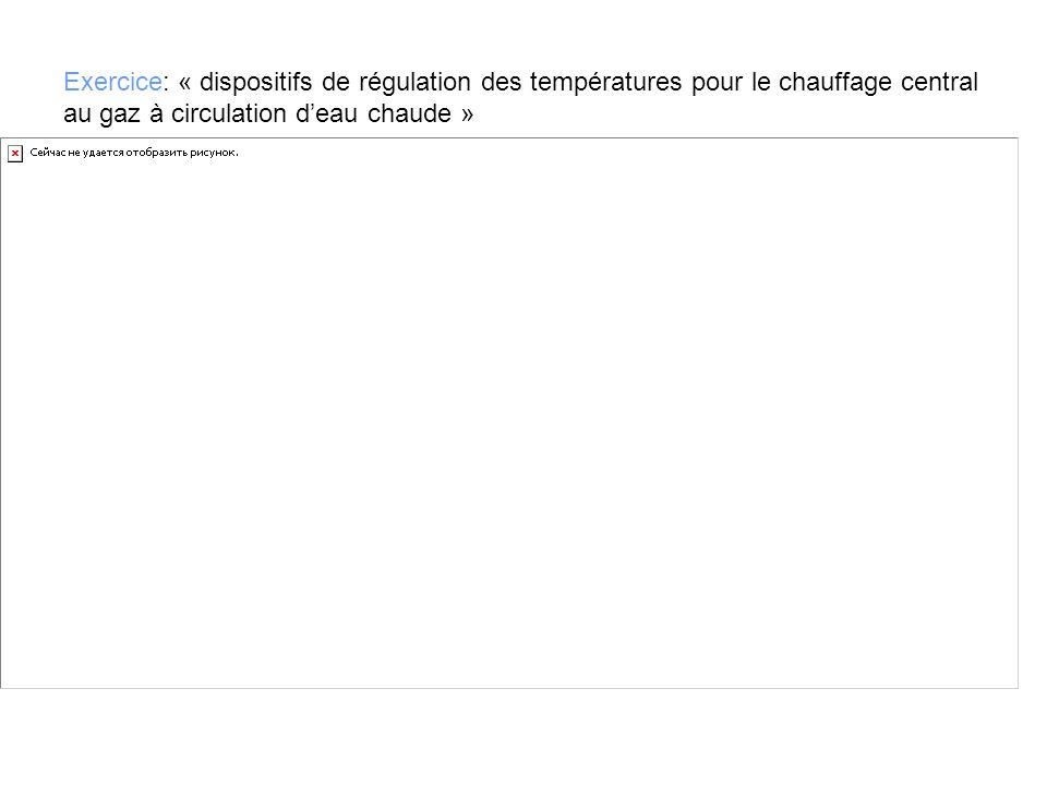Exercice: « dispositifs de régulation des températures pour le chauffage central au gaz à circulation deau chaude »