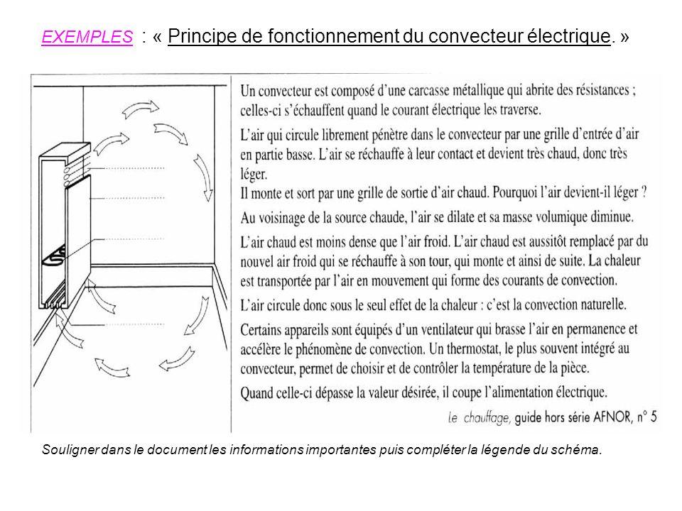 EXEMPLES : « Principe de fonctionnement du convecteur électrique. » Souligner dans le document les informations importantes puis compléter la légende