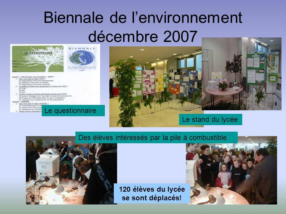 Biennale de lenvironnement décembre 2007 Le stand du lycée Le questionnaire Des élèves intéressés par la pile à combustible 120 élèves du lycée se sont déplacés!
