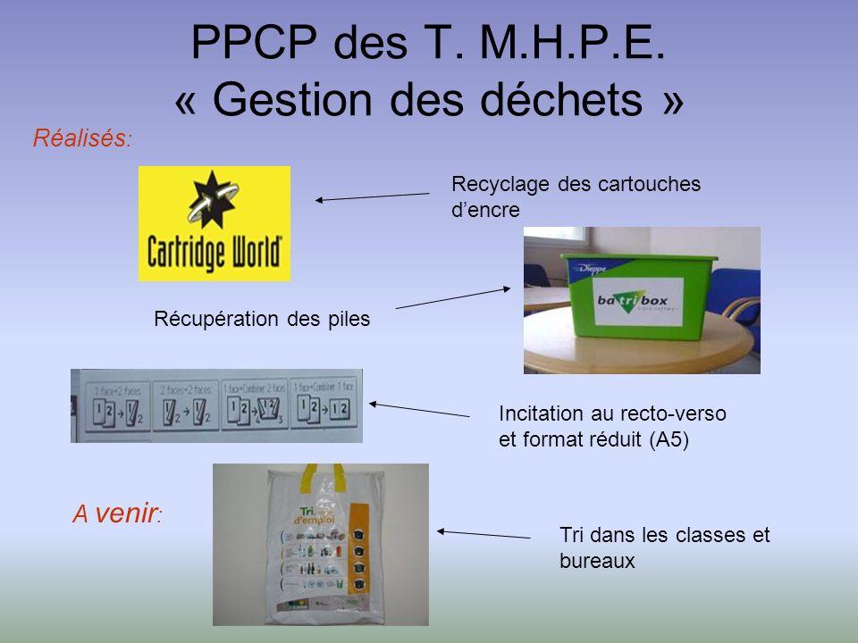PPCP des T. M.H.P.E.