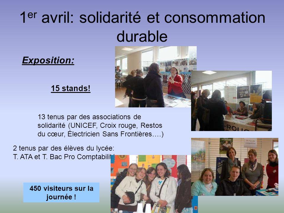 1 er avril: solidarité et consommation durable Exposition: 13 tenus par des associations de solidarité (UNICEF, Croix rouge, Restos du cœur, Électricien Sans Frontières….) 15 stands.