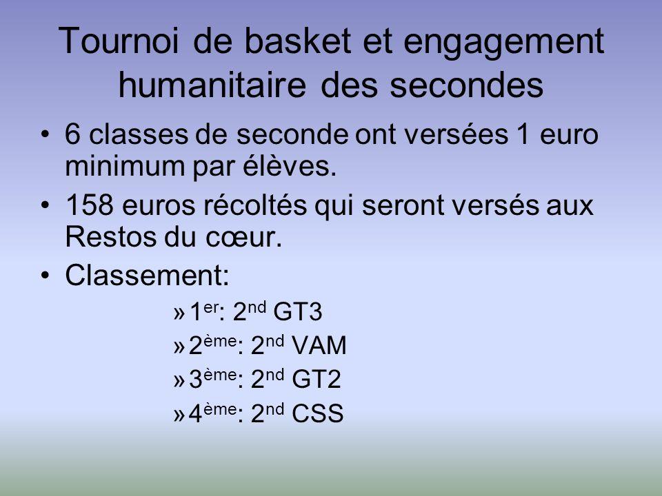 Tournoi de basket et engagement humanitaire des secondes 6 classes de seconde ont versées 1 euro minimum par élèves.