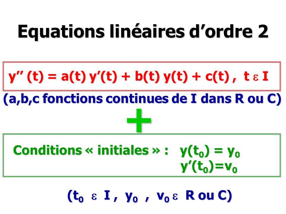 Equations linéaires dordre 2 y (t) = a(t) y(t) + b(t) y(t) + c(t), t e I (a,b,c fonctions continues de I dans R ou C) Conditions « initiales » : y(t 0