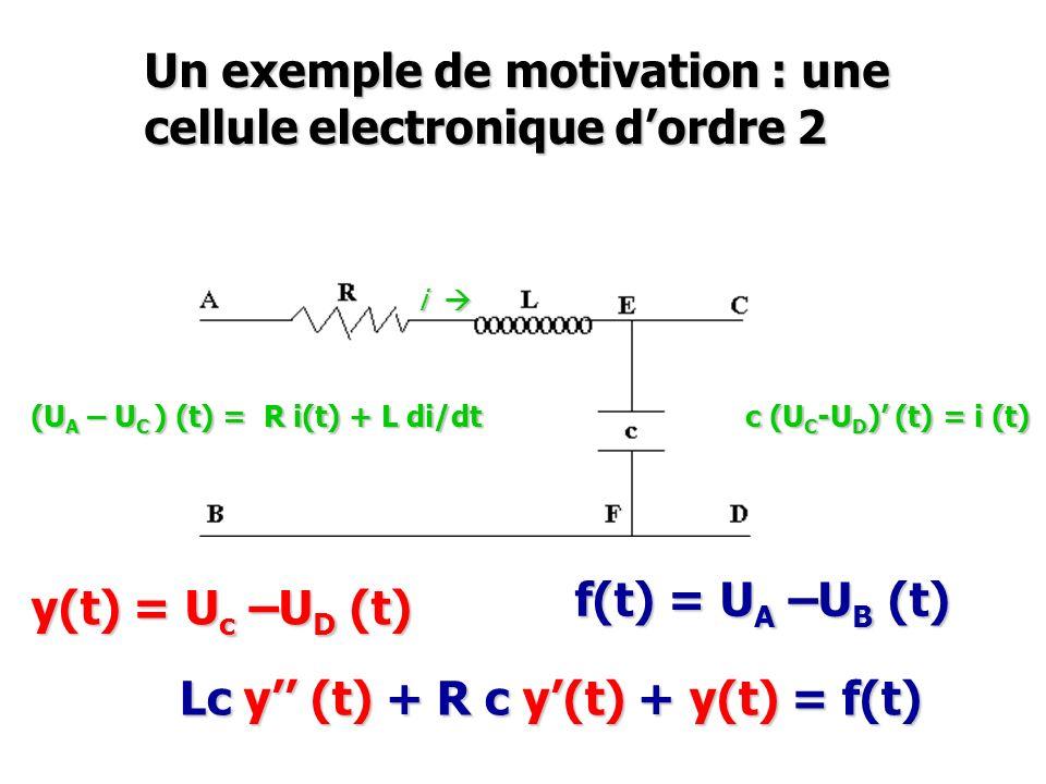 Un exemple de motivation : une cellule electronique dordre 2 f(t) = U A –U B (t) y(t) = U c –U D (t) Lc y (t) + R c y(t) + y(t) = f(t) i i (U A – U C