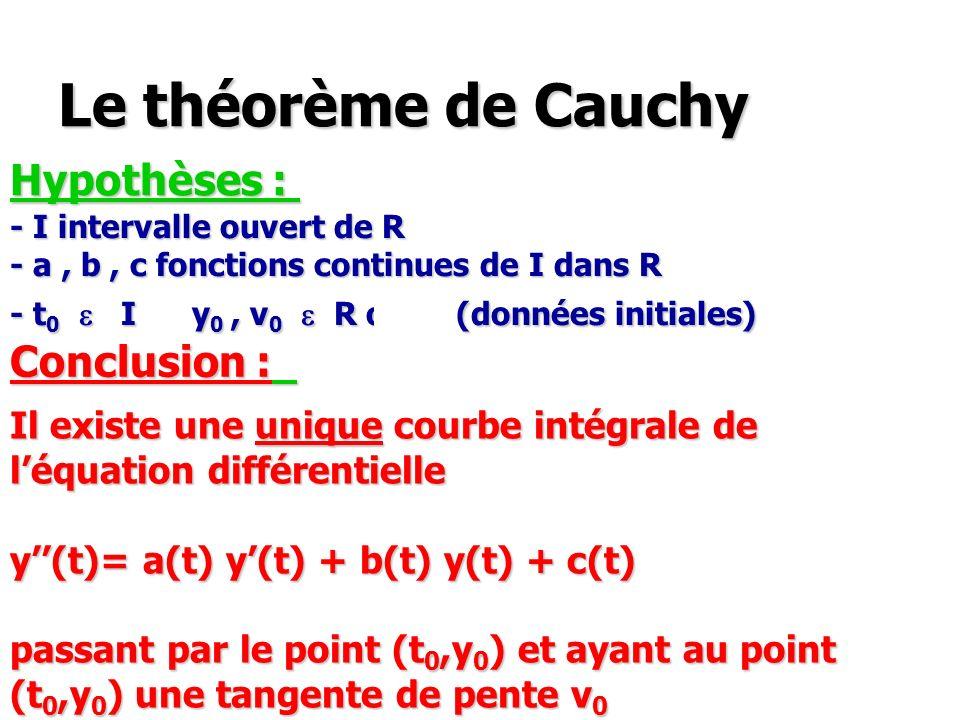 Le théorème de Cauchy Hypothèses : - I intervalle ouvert de R - a, b, c fonctions continues de I dans R (ou C) - t 0 e I y 0, v 0 e R ou C (données in