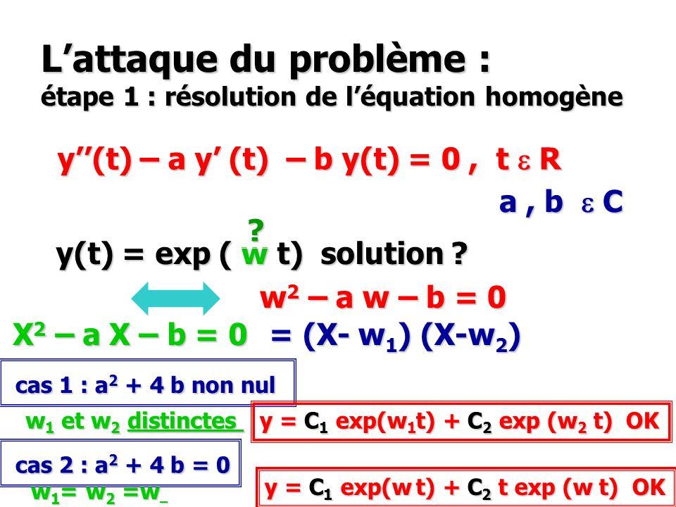Lattaque du problème : étape 1 : résolution de léquation homogène y(t) – a y (t) – b y(t) = 0, t e R a, b e C X 2 – a X – b = 0 (équation caractéristi