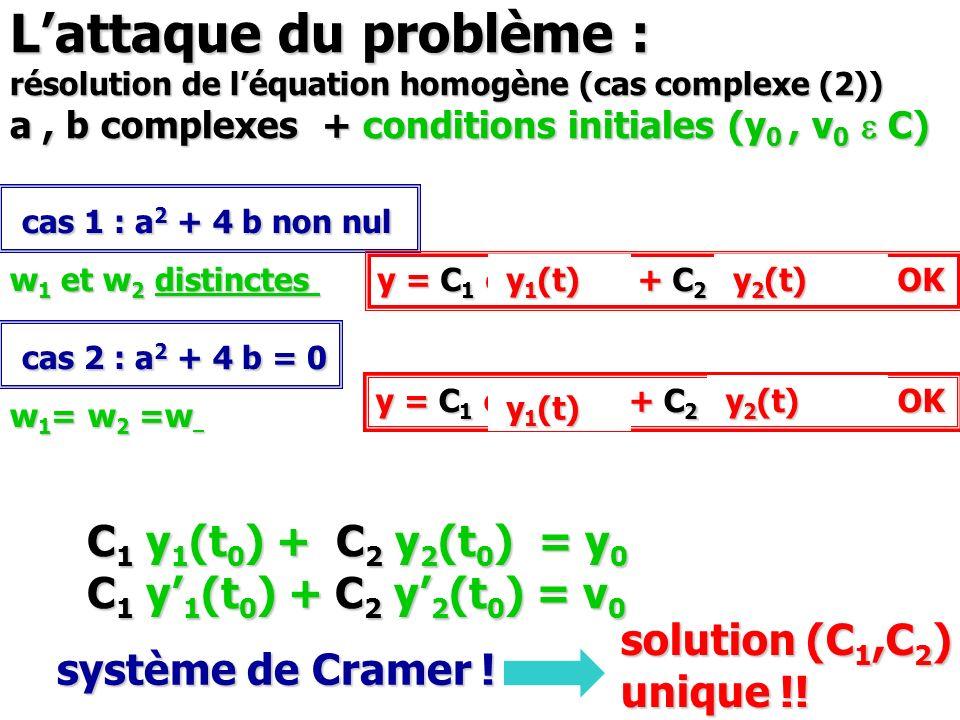 Lattaque du problème : résolution de léquation homogène (cas complexe (2)) a, b complexes + conditions initiales (y 0, v 0 e C) cas 1 : a 2 + 4 b non