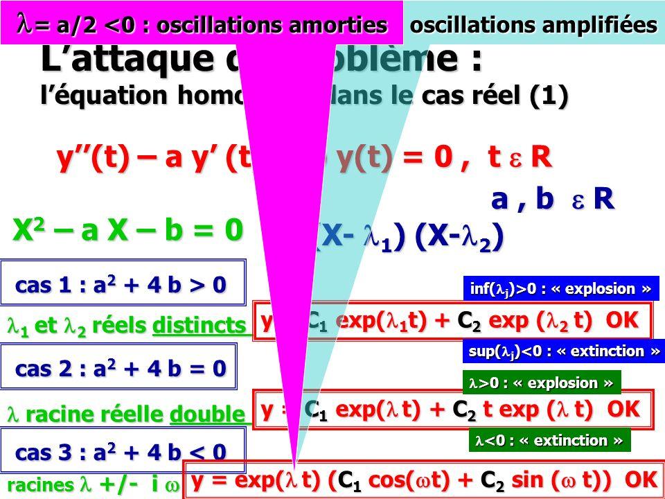 Lattaque du problème : léquation homogène dans le cas réel (1) y(t) – a y (t) – b y(t) = 0, t e R a, b e R X 2 – a X – b = 0 (équation caractéristique