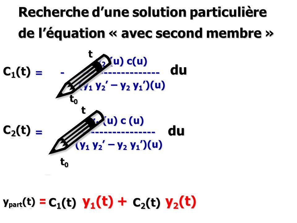 Recherche dune solution particulière de léquation « avec second membre » I. Méthode de « variation des constantes y(t)=a y(t) + b y(t) + c(t) y(t) = C