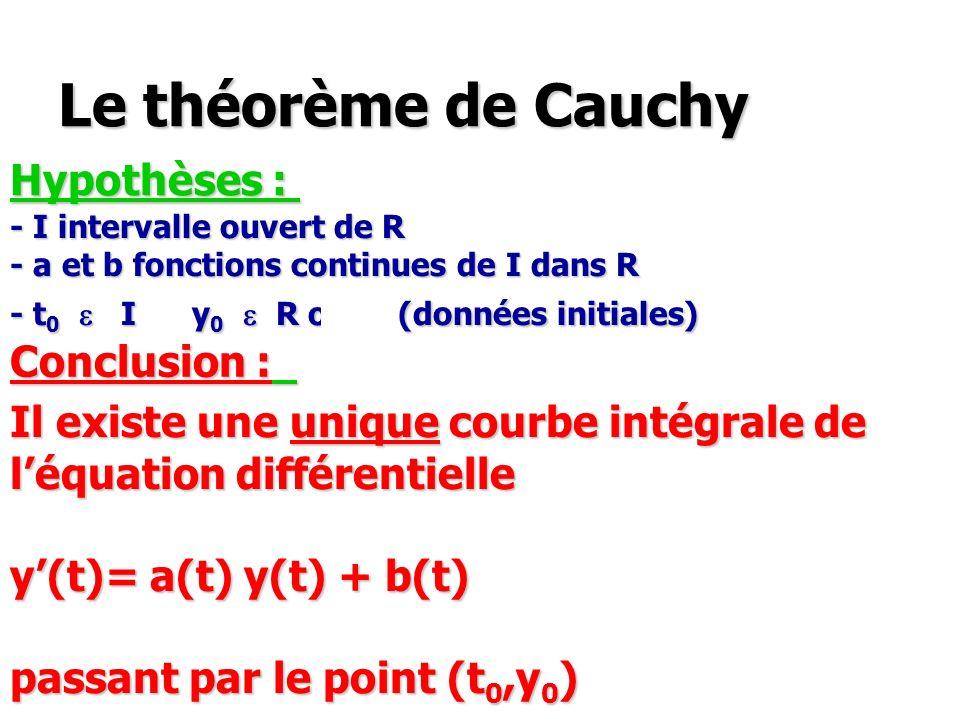 Le théorème de Cauchy Hypothèses : - I intervalle ouvert de R - a et b fonctions continues de I dans R (ou C) - t 0 e I y 0 e R ou C (données initiale