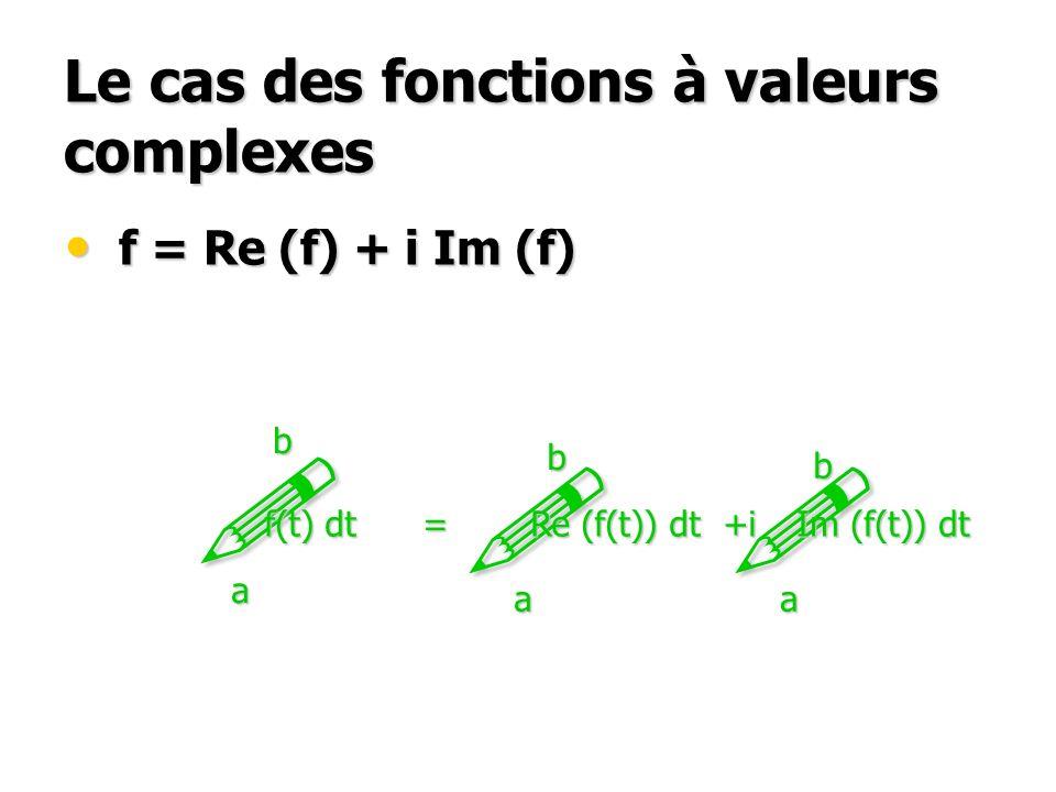 Le cas des fonctions à valeurs complexes f = Re (f) + i Im (f) f = Re (f) + i Im (f) .