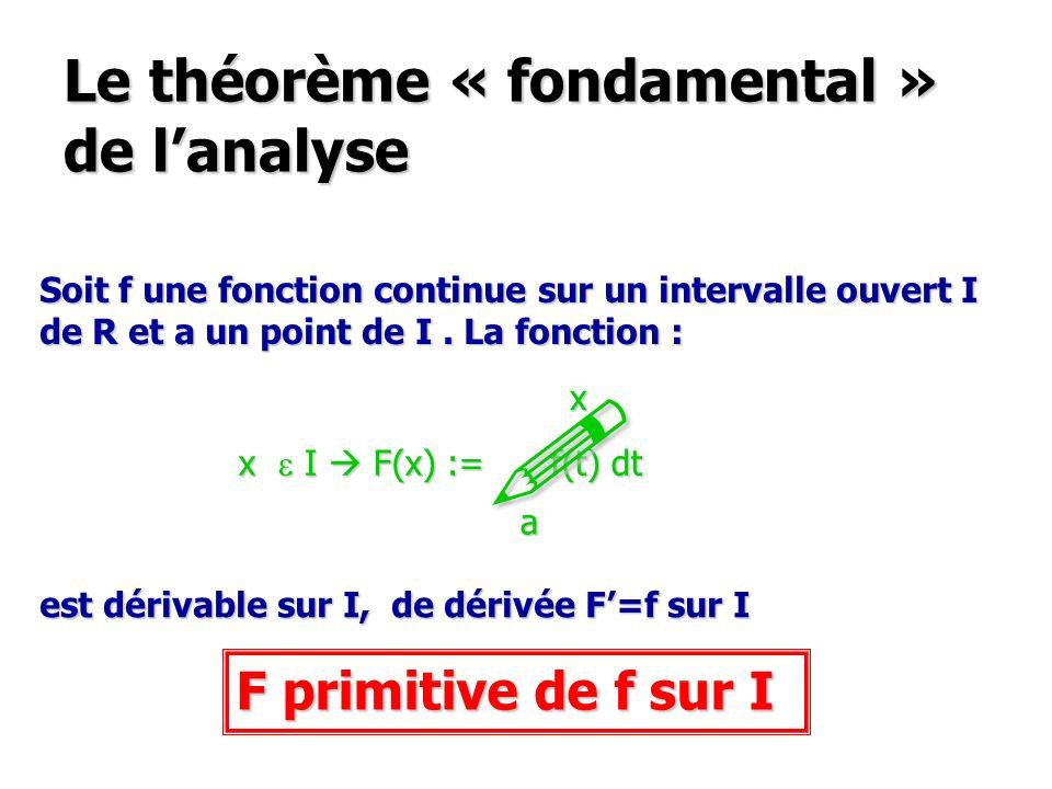 Le théorème « fondamental » de lanalyse Soit f une fonction continue sur un intervalle ouvert I de R et a un point de I.