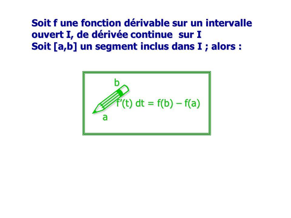 ! a b f(t) dt = f(b) – f(a) Soit f une fonction dérivable sur un intervalle ouvert I, de dérivée continue sur I Soit [a,b] un segment inclus dans I ; alors :
