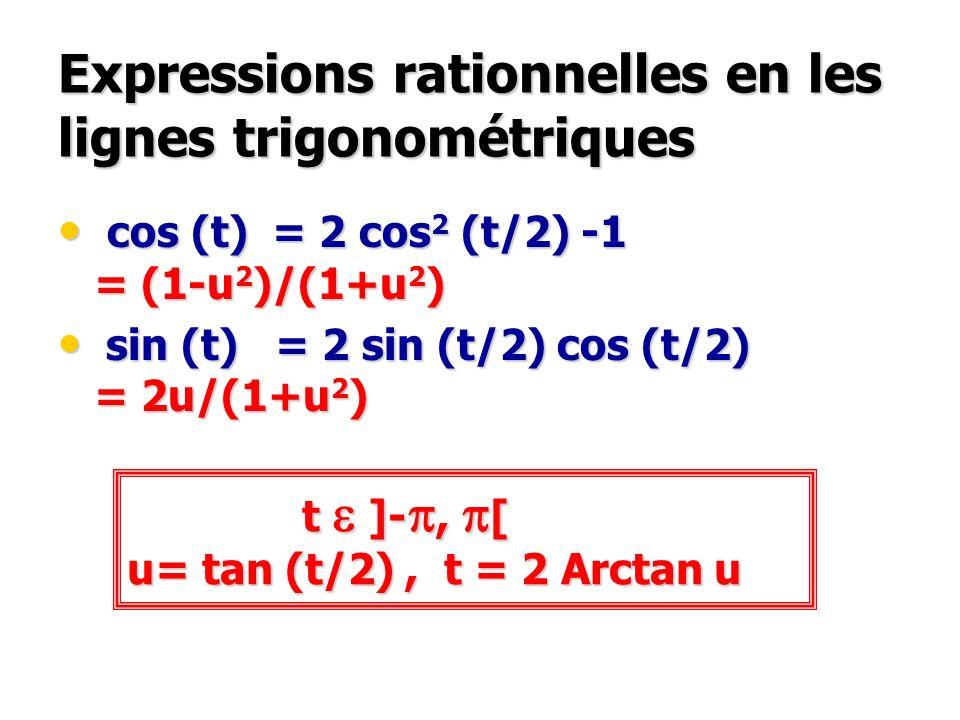 Expressions rationnelles en les lignes trigonométriques cos (t) = 2 cos 2 (t/2) -1 = (1-u 2 )/(1+u 2 ) cos (t) = 2 cos 2 (t/2) -1 = (1-u 2 )/(1+u 2 ) sin (t) = 2 sin (t/2) cos (t/2) = 2u/(1+u 2 ) sin (t) = 2 sin (t/2) cos (t/2) = 2u/(1+u 2 ) t e ]- p, p [ t e ]- p, p [ u= tan (t/2), t = 2 Arctan u