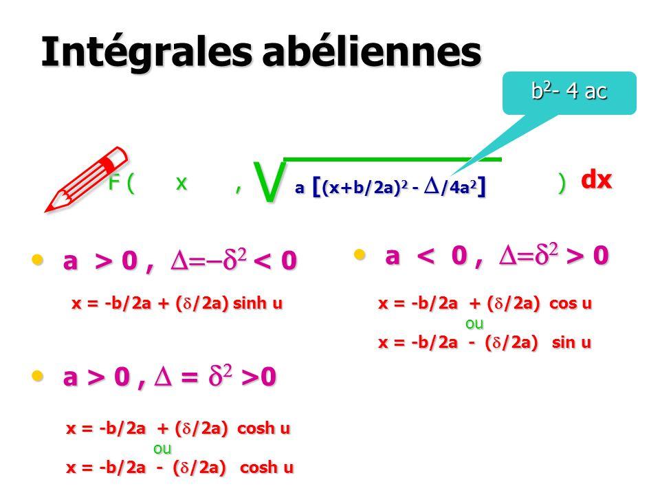 Intégrales abéliennes a > 0, D=-d 2 0, D=-d 2 < 0 a > 0, D = d 2 >0 a > 0, D = d 2 >0 a 0 a 0 F ( x, ax 2 + bx + c ) a [ (x+b/2a) 2 - D /4a 2 ] V .
