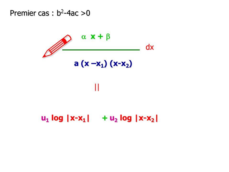 a x + b a x + b a x 2 + bx + c a x 2 + bx + c a (x –x 1 ) (x-x 2 ) a (x –x 1 ) (x-x 2 ) Premier cas : b 2 -4ac >0 || || u 1 u 2 u 1 u 2 ------ + ------- x-x 1 x- x 2 x-x 1 x- x 2 .