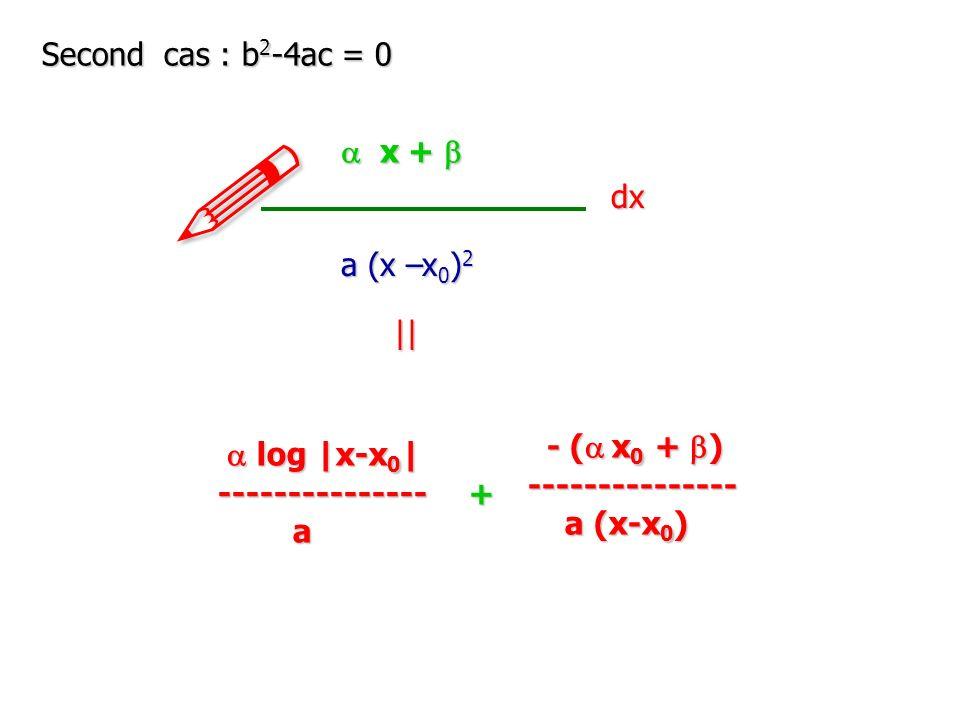 a x + b a x + b a x 2 + bx + c a x 2 + bx + c a (x –x 0 ) 2 a (x –x 0 ) 2 Second cas : b 2 -4ac = 0 || || a a x 0 + b a a x 0 + b ------- + --------- ------- + --------- a(x-x 0 ) a (x- x 0 ) 2 a(x-x 0 ) a (x- x 0 ) 2 .