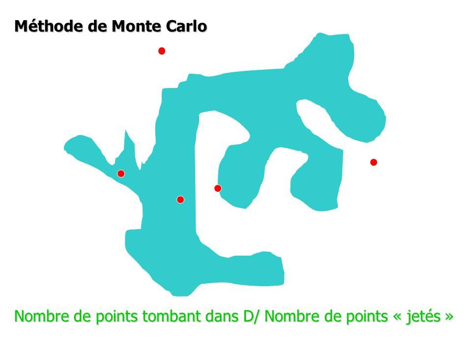 Nombre de points tombant dans D/ Nombre de points « jetés » Méthode de Monte Carlo