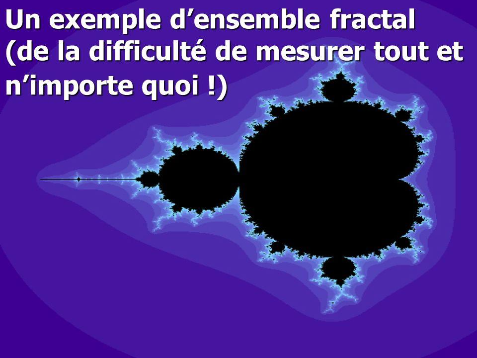 Un exemple densemble fractal (de la difficulté de mesurer tout et nimporte quoi !)