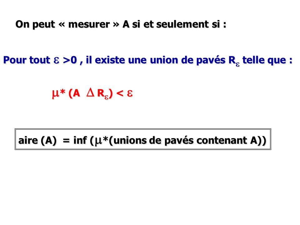On peut « mesurer » A si et seulement si : Pour tout e >0, il existe une union de pavés R e telle que : m * (A D R e ) < e aire (A) = inf ( m *(unions de pavés contenant A))
