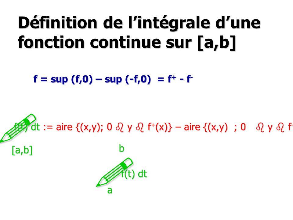 ! a b P(cos t, sin t) Q(cos t, sin t) dt 1- u 2 ------ 1+u 2 1- u 2 ------ 1+u 2 2u 2u------ 1+u 2 2u 2u------ 1+u 2 2du 2du------ 1+u 2 tan (a/2) tan (b/2) [a,b] c ]- p, p [ [a,b] c ]- p, p [ u = tan (t/2) t = 2 Arctan u t = 2 Arctan u