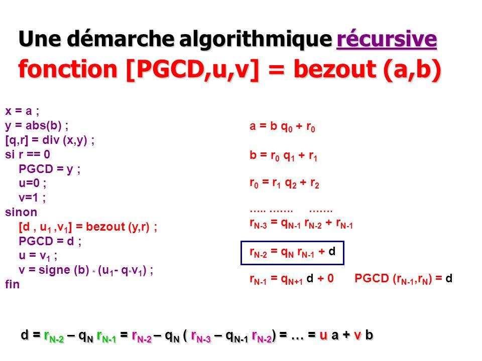 Une démarche algorithmique récursive fonction [PGCD,u,v] = bezout (a,b) a = b q 0 + r 0 b = r 0 q 1 + r 1 r 0 = r 1 q 2 + r 2 ….. ……. ……. r N-3 = q N-