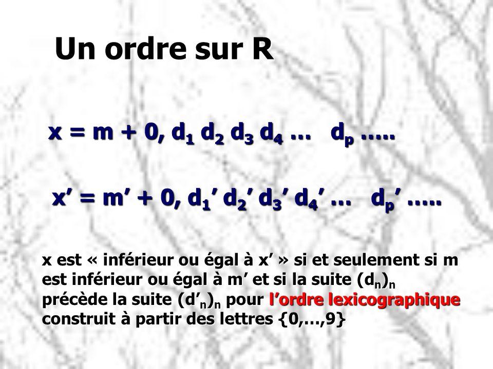 Un ordre sur R x = m + 0, d 1 d 2 d 3 d 4 … d p ….. x = m + 0, d 1 d 2 d 3 d 4 … d p ….. x est « inférieur ou égal à x » si et seulement si m est infé