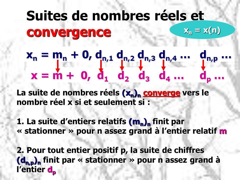 Suites de nombres réels et convergence x n = m n + 0, d n,1 d n,2 d n,3 d n,4 … d n,p … x n = m n + 0, d n,1 d n,2 d n,3 d n,4 … d n,p … x = m + 0, d