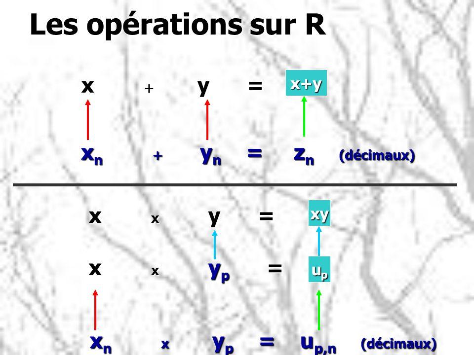 Les opérations sur R x + y = ? x n x y p = u p,n (décimaux) x n x y p = u p,n (décimaux) x x y p = ? x n + y n = z n (décimaux) x n + y n = z n (décim