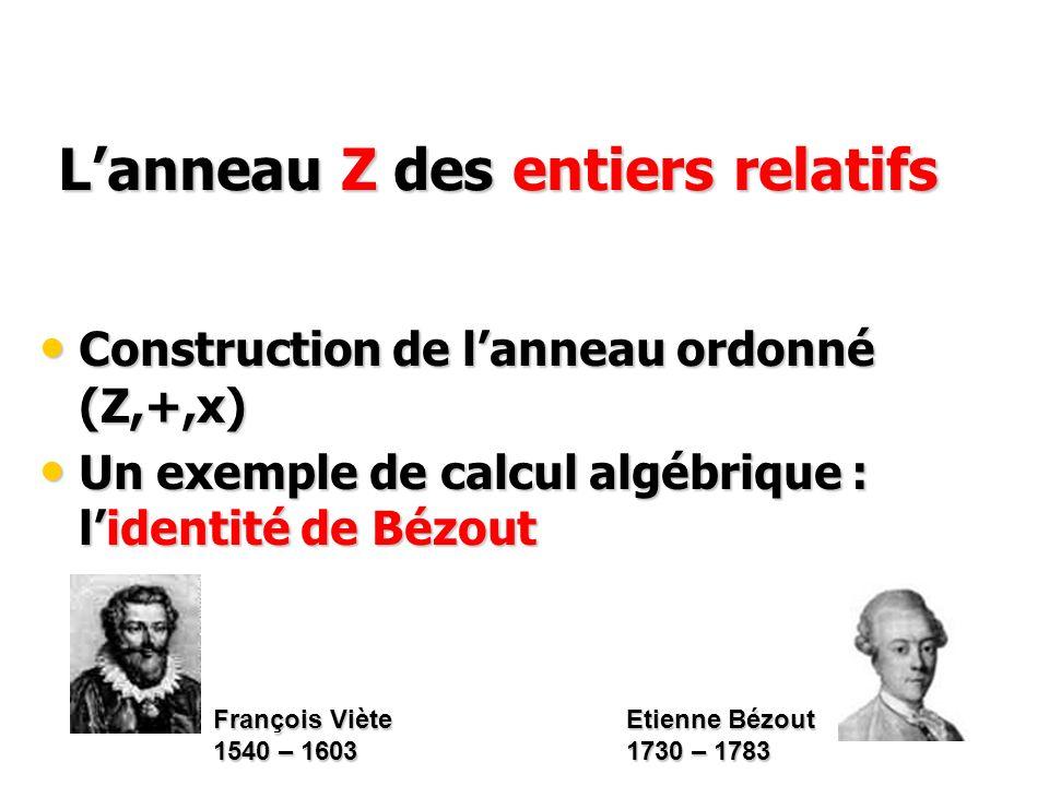 La construction de Z à partir de lensemble N x N des couples dentiers positifs ou nuls : [(a,b)] = { (p,q) ; a + q = b + p } Si b > a, la classe [(a,b)] est notée Si b > a, la classe [(a,b)] est notée b-a b-a Si a > b, la classe [(a,b)] est notée - (a-b) - (a-b) Si a = b, la classe [(a,a)] est notée 0 0 GAIN PERTE