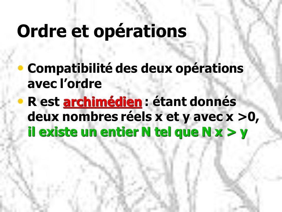 Ordre et opérations Compatibilité des deux opérations avec lordre Compatibilité des deux opérations avec lordre R est archimédien : étant donnés deux