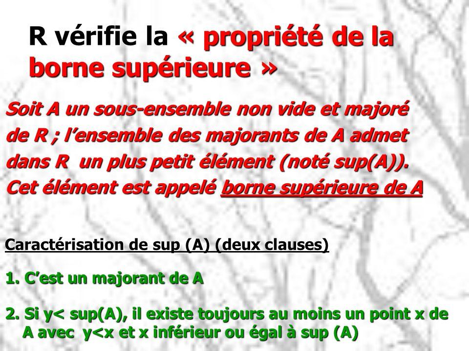 R vérifie la « propriété de la borne supérieure » Soit A un sous-ensemble non vide et majoré de R ; lensemble des majorants de A admet dans R un plus