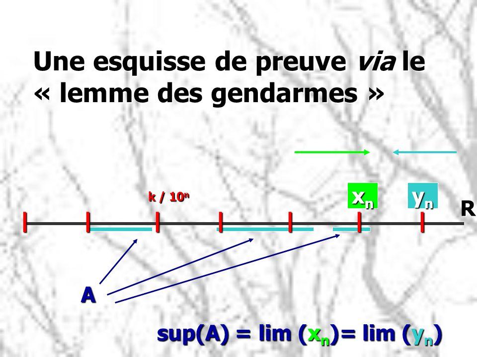 Une esquisse de preuve via le « lemme des gendarmes » A | | | | | | | k / 10 n ynynynyn xnxnxnxn sup(A) = lim (x n )= lim (y n ) R