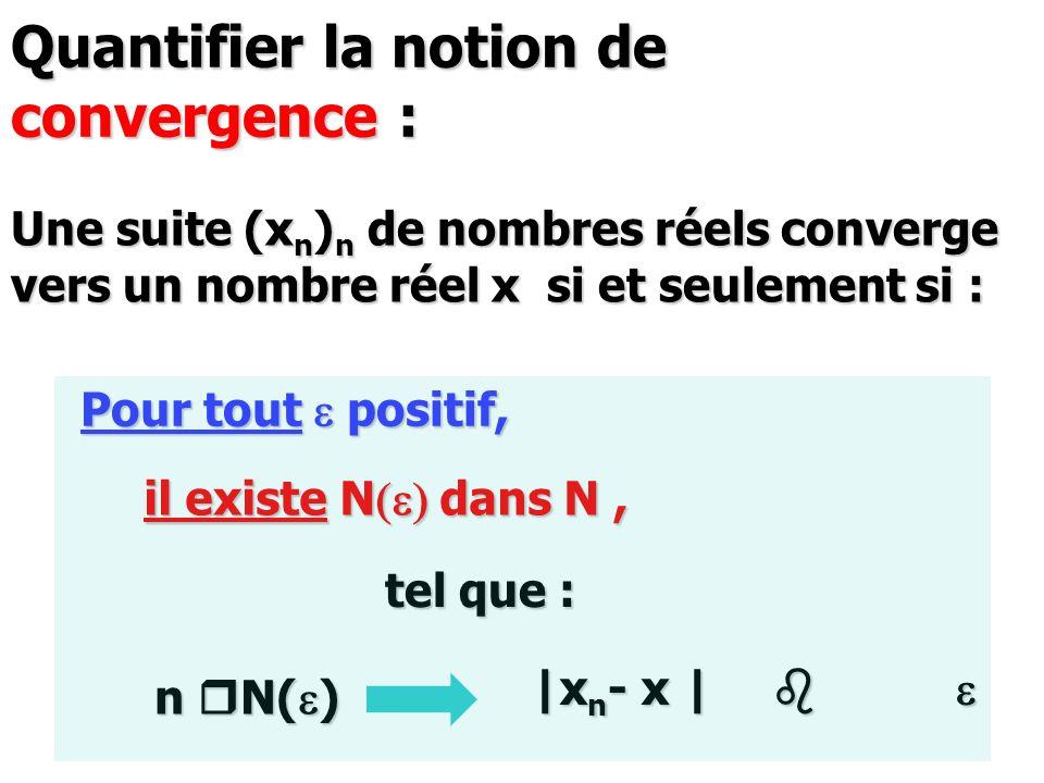 Quantifier la notion de convergence : Une suite (x n ) n de nombres réels converge vers un nombre réel x si et seulement si : Pour tout positif, il ex